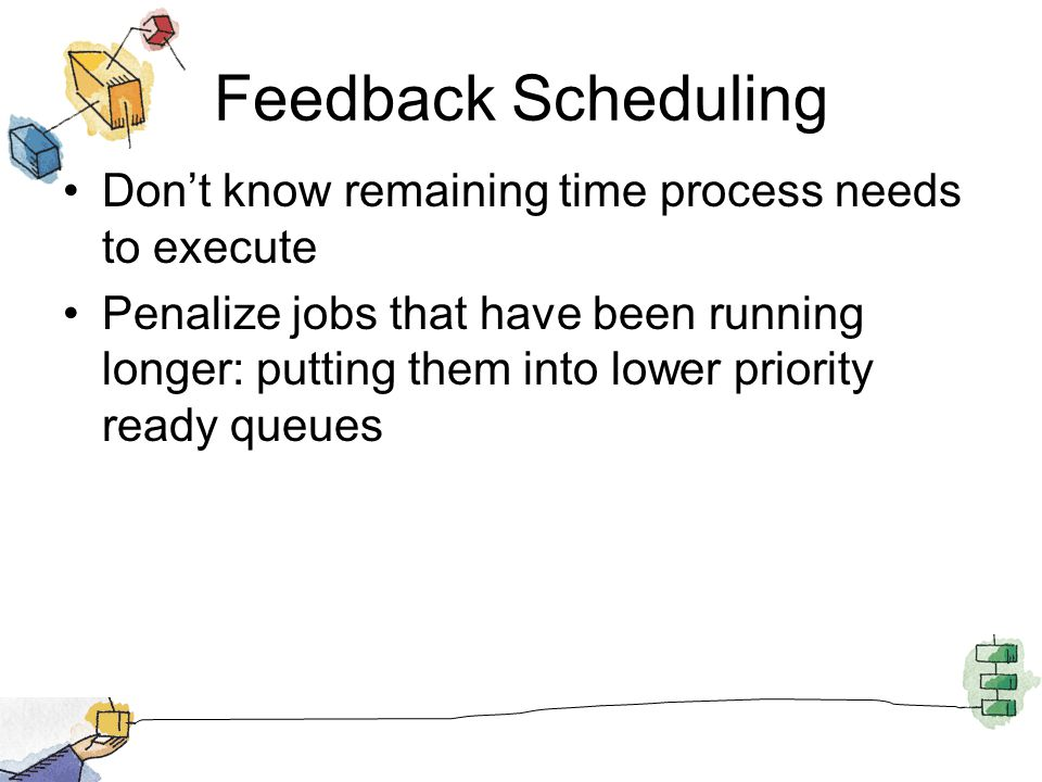 Feedback Scheduling Dont know remaining time process needs to execute Penalize jobs that have been running longer: putting them into lower priority re
