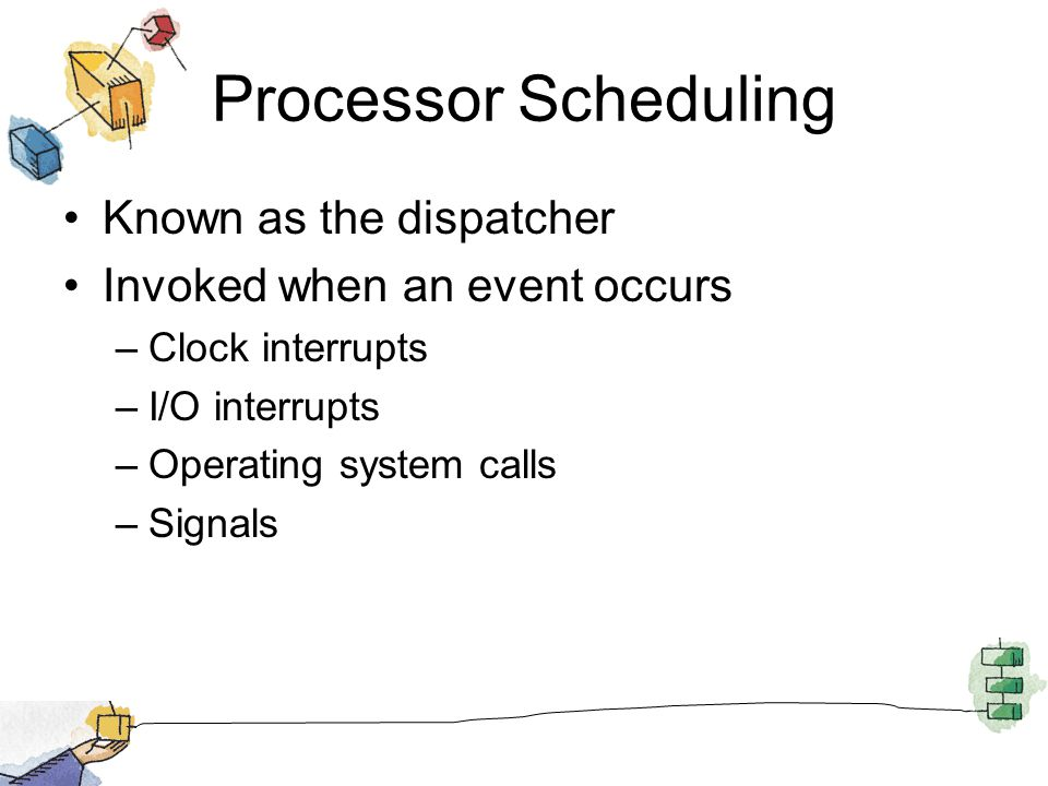Processor Scheduling Known as the dispatcher Invoked when an event occurs –Clock interrupts –I/O interrupts –Operating system calls –Signals