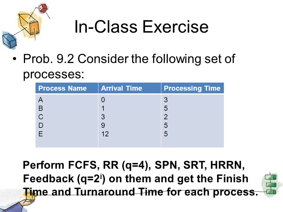In-Class Exercise Prob. 9.2 Consider the following set of processes: Perform FCFS, RR (q=4), SPN, SRT, HRRN, Feedback (q=2 i ) on them and get the Fin
