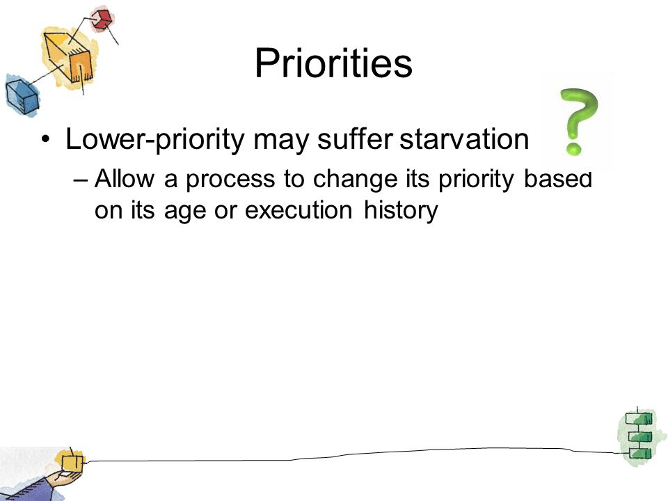 Priorities Lower-priority may suffer starvation –Allow a process to change its priority based on its age or execution history