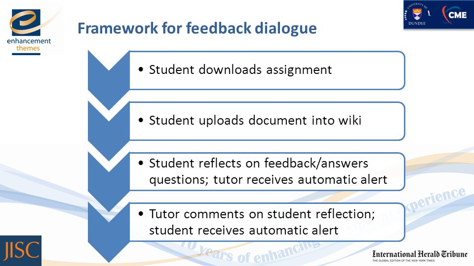 Framework for feedback dialogue Student downloads assignmentStudent uploads document into wiki Student reflects on feedback/answers questions; tutor receives automatic alert Tutor comments on student reflection; student receives automatic alert