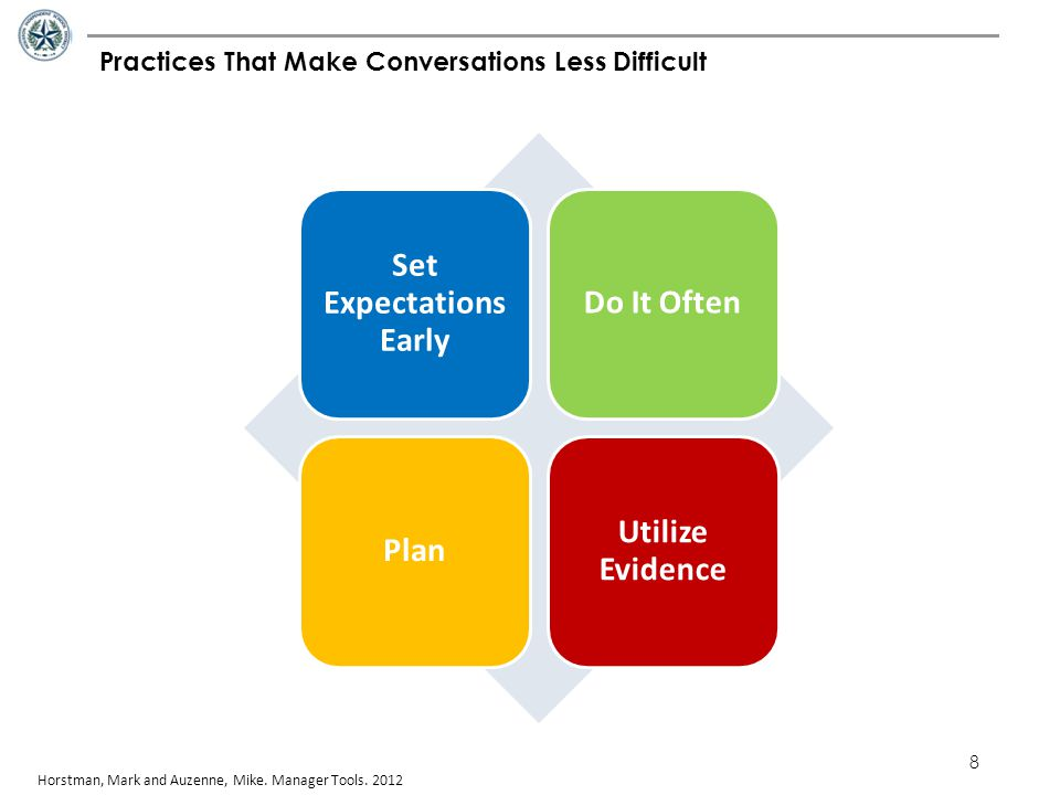 8 Practices That Make Conversations Less Difficult Set Expectations Early Do It OftenPlan Utilize Evidence Horstman, Mark and Auzenne, Mike. Manager T