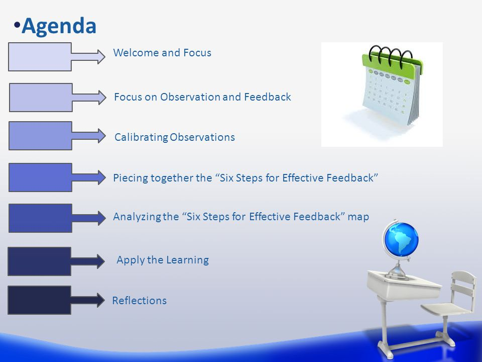 Agenda Welcome and Focus Focus on Observation and Feedback Piecing together the Six Steps for Effective Feedback Apply the Learning Calibrating Observ