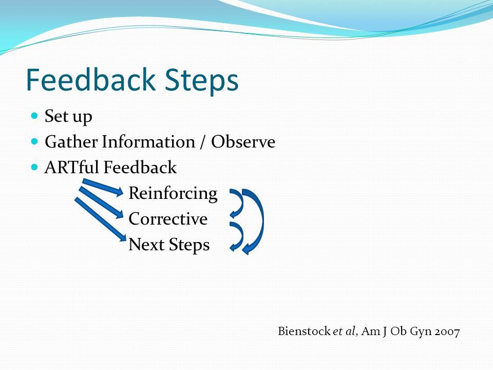 Feedback Steps Set up Gather Information / Observe ARTful Feedback Reinforcing Corrective Next Steps Bienstock et al, Am J Ob Gyn 2007