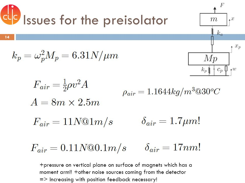 Issues for the preisolator 14 +pressure on vertical plane on surface of magnets which has a moment arm!.