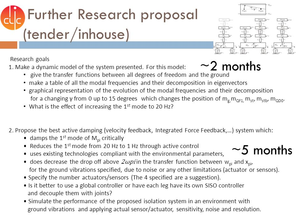 Further Research proposal (tender/inhouse) Research goals 1. Make a dynamic model of the system presented. For this model: give the transfer functions