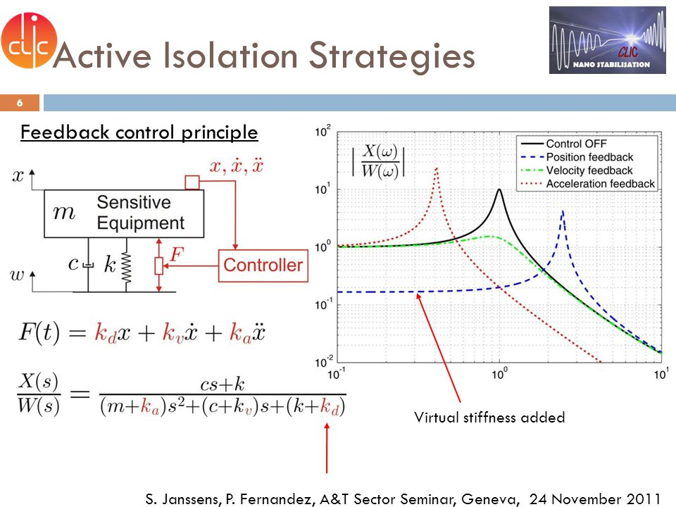 Active Isolation Strategies 7 Closed Twx Preisolator mode Top mass mode Reduces transmissibility Doesnt damp first mode Always stable Authority at 1 Hz needed with factor 100 Qd0 stabilization system as it is Position feedback