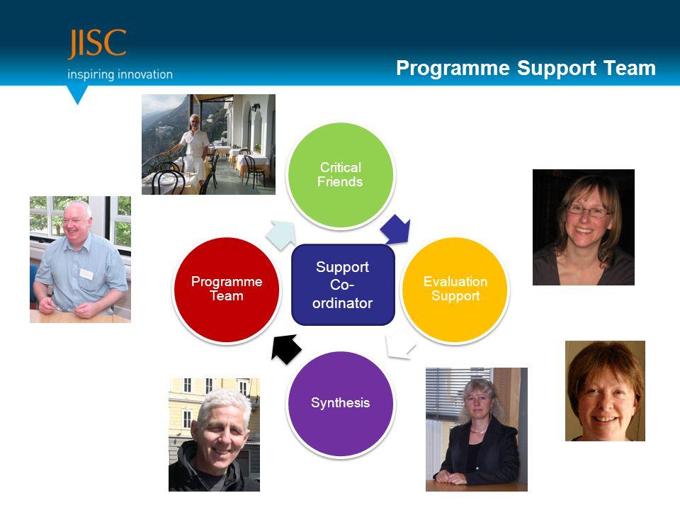 Programme Support Team Critical Friends Evaluation Support Synthesis Programme Team Support Co- ordinator