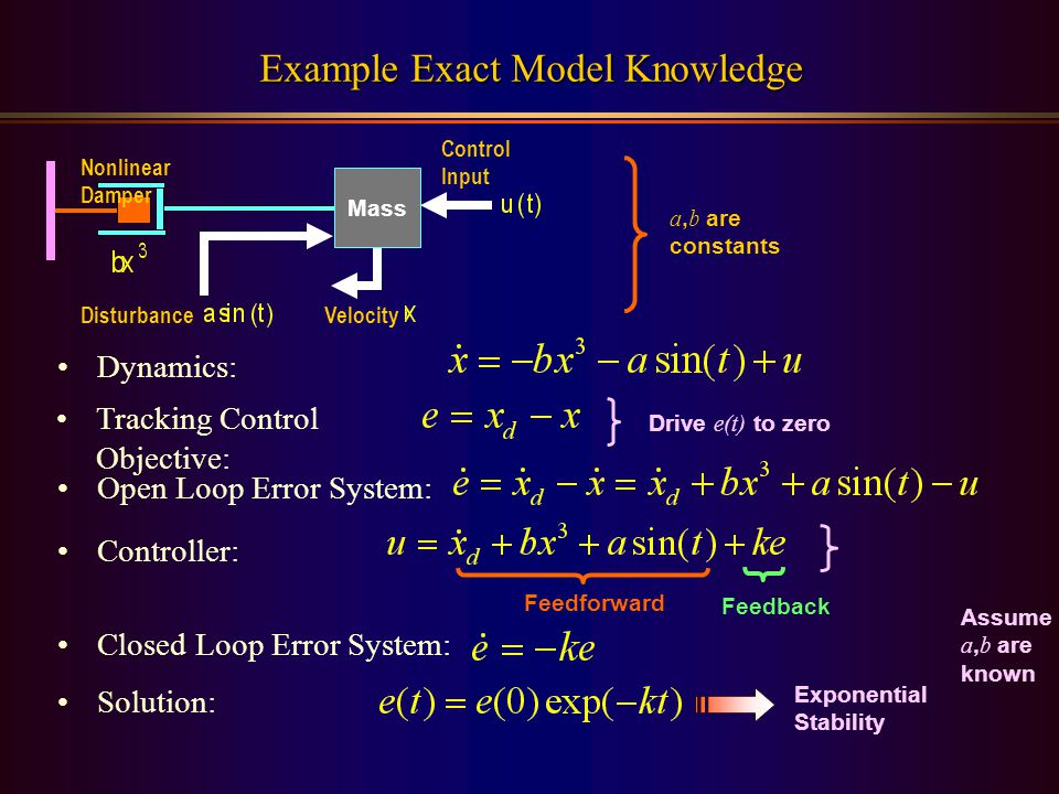 Example Exact Model Knowledge Dynamics: Mass Nonlinear Damper DisturbanceVelocity Control Input a, b are constants Tracking Control Objective: Open Loop Error System: Controller: Closed Loop Error System: Solution: Feedforward Feedback Assume a, b are known Drive e(t) to zero Exponential Stability
