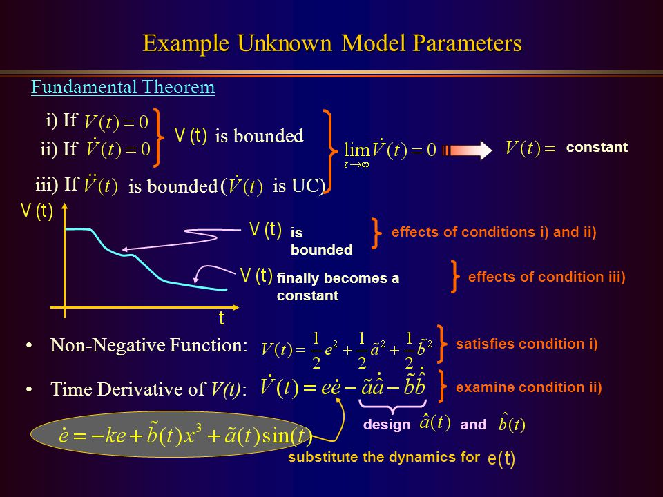 ( is UC) Example Unknown Model Parameters Fundamental Theorem effects of conditions i) and ii) i) If ii) If is bounded iii) If is bounded satisfies condition i) finally becomes a constant Non-Negative Function: Time Derivative of V(t): is bounded examine condition ii) design and substitute the dynamics for constant effects of condition iii)