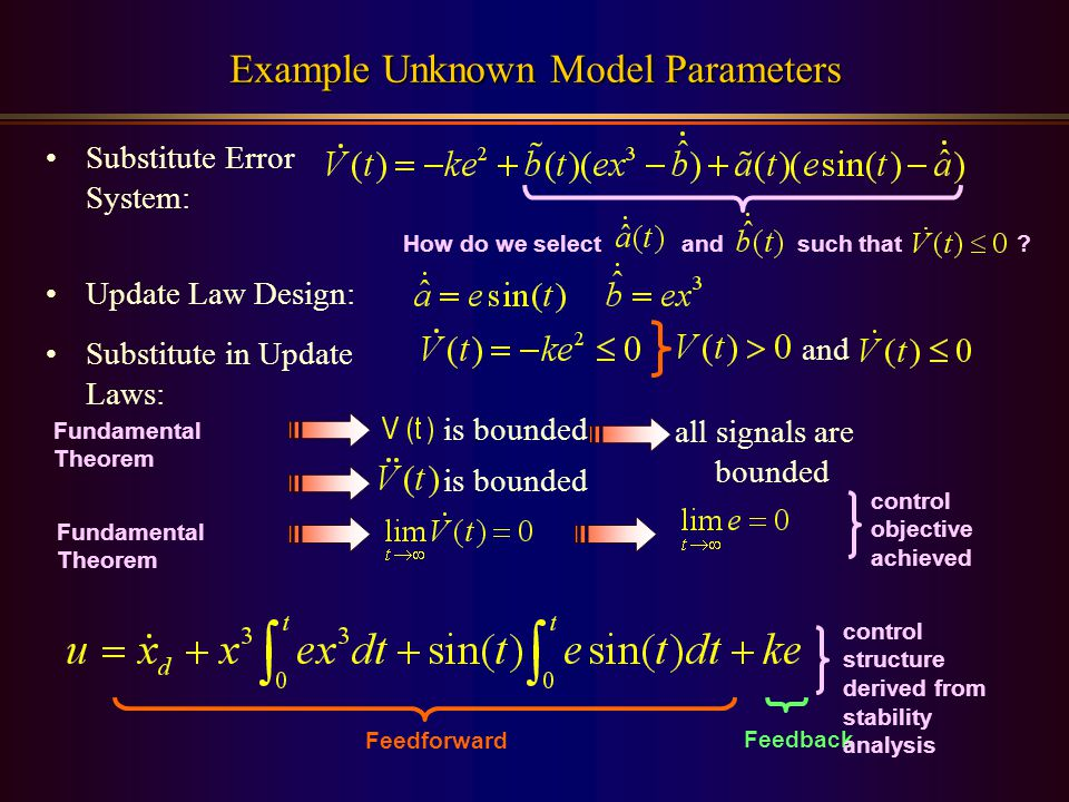 Example Unknown Model Parameters Substitute Error System: How do we select and such that .