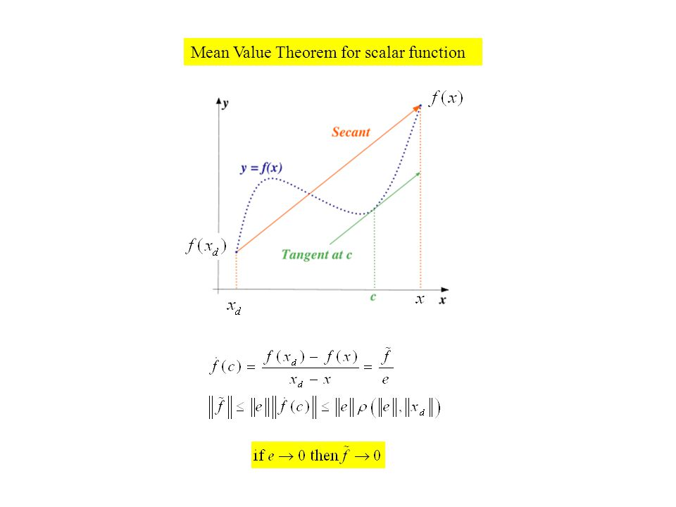 Mean Value Theorem for scalar function