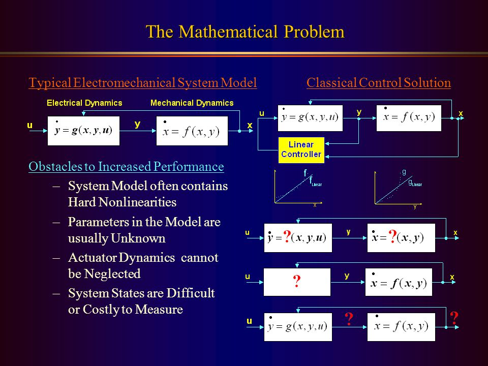 The Mathematical Problem Typical Electromechanical System Model Classical Control Solution Obstacles to Increased Performance –System Model often contains Hard Nonlinearities –Parameters in the Model are usually Unknown –Actuator Dynamics cannot be Neglected –System States are Difficult or Costly to Measure