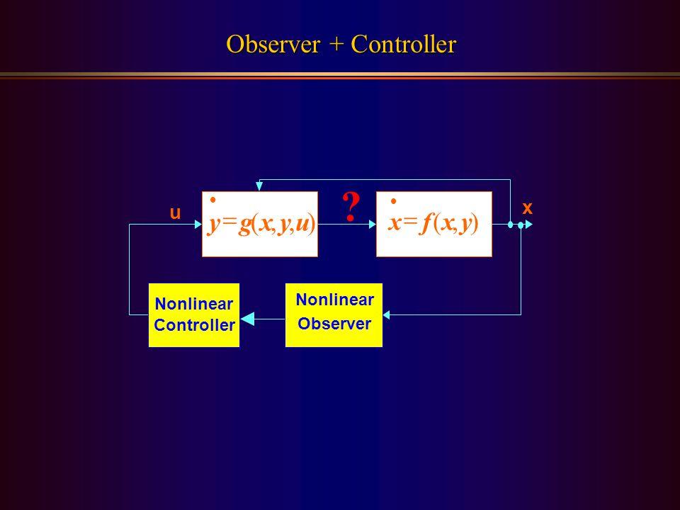 Observer + Controller xfxy (,) ygxyu (,,) u ? x Nonlinear Controller Nonlinear Observer