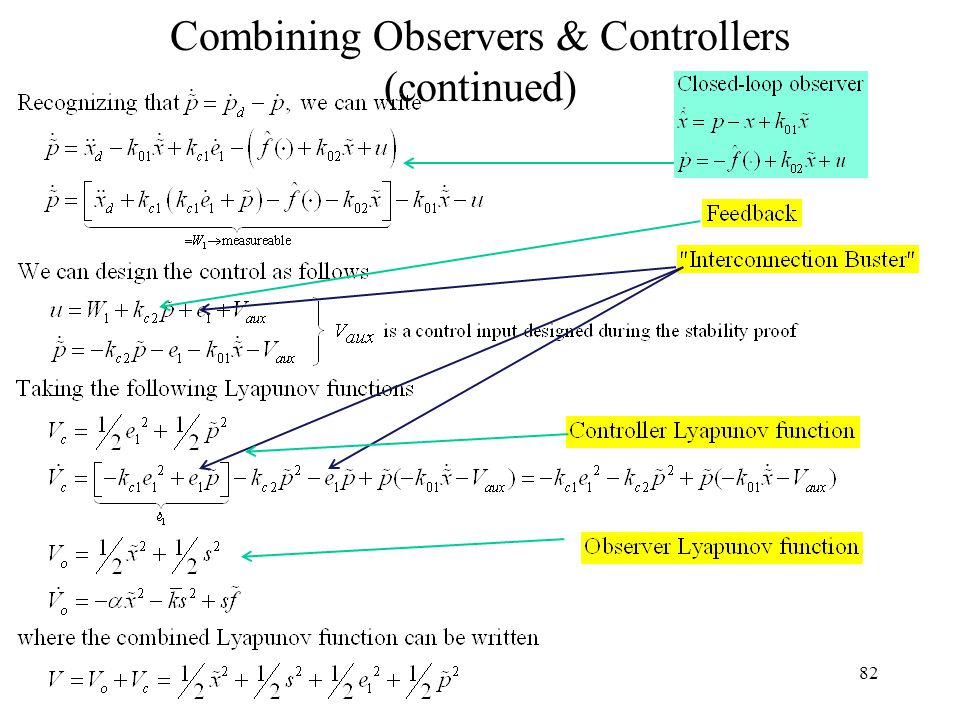 82 Combining Observers & Controllers (continued)