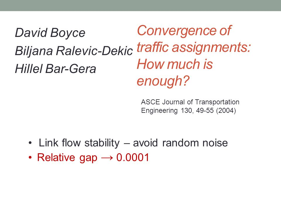 Skim Error v. Relative Gap: Increased congestion (AM) Extreme RMS Average-Absolute convergence