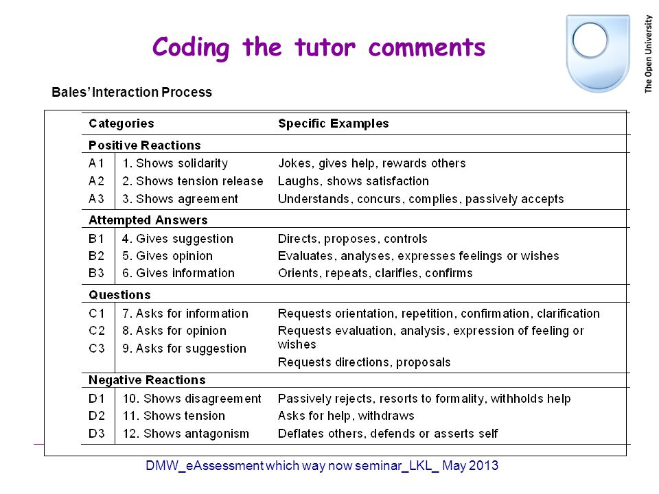 Coding the tutor comments Bales Interaction Process