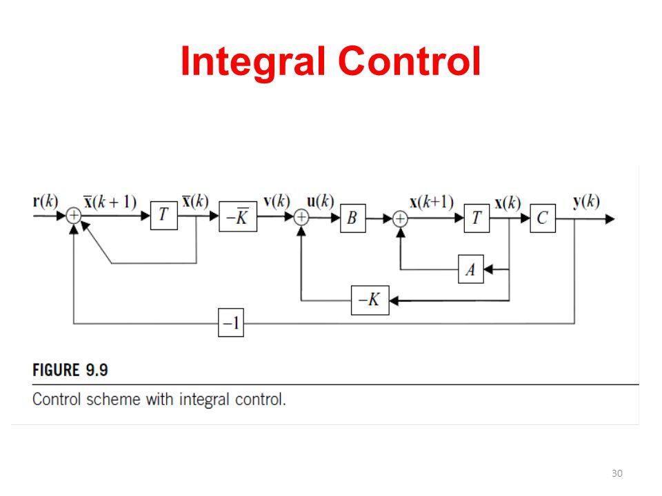 Integral Control 30