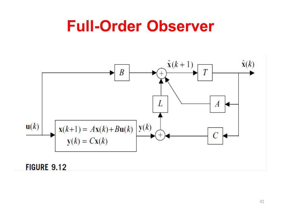 Full-Order Observer 41