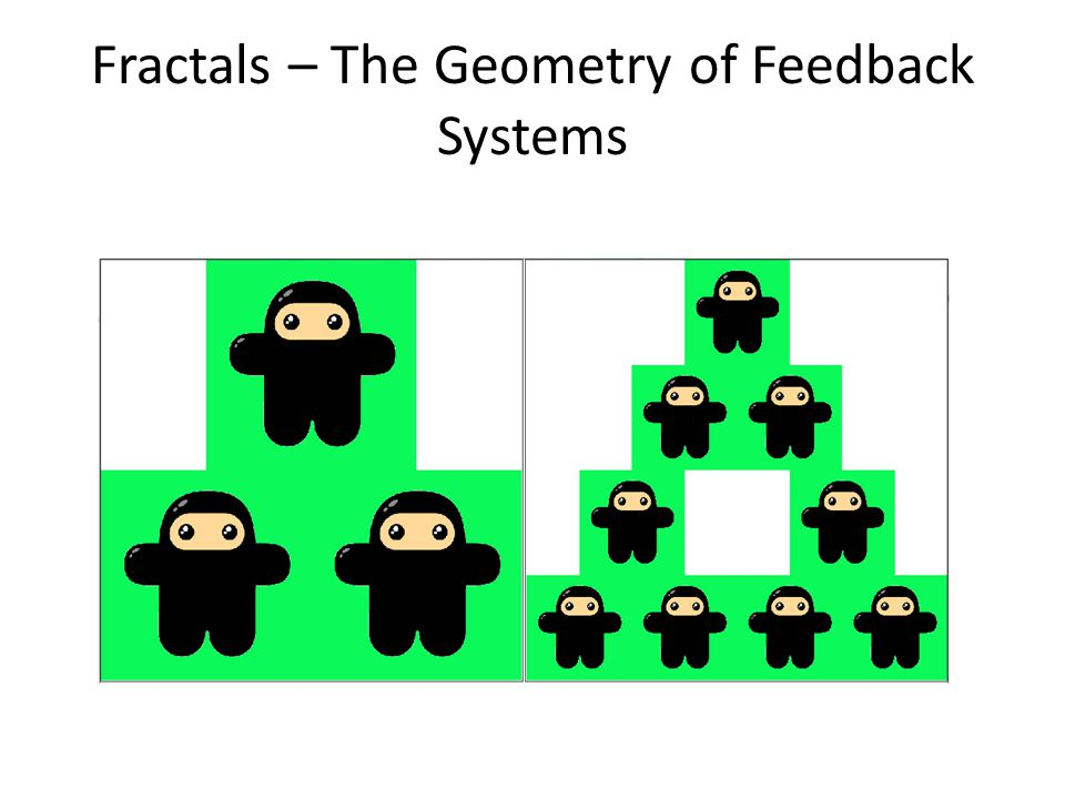 Fractals – The Geometry of Feedback Systems