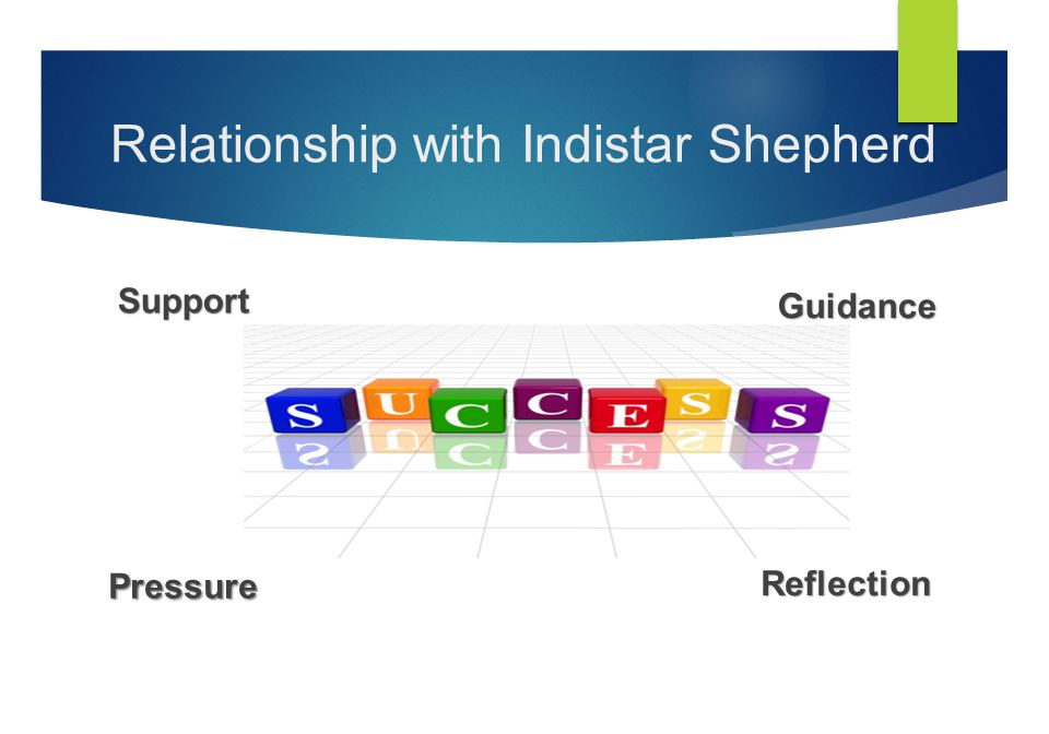 Relationship with Indistar Shepherd Pressure Support Reflection Guidance