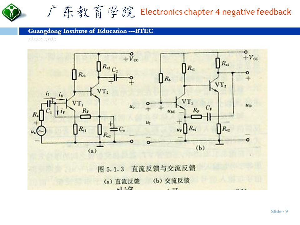 et Dignitas Guangdong Institute of Education ---BTEC electronic Amor Electronics chapter 4 negative feedback Slide - 9