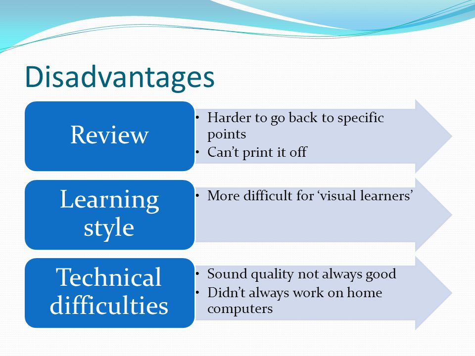 Disadvantages Harder to go back to specific points Cant print it off Review More difficult for visual learners Learning style Sound quality not always good Didnt always work on home computers Technical difficulties