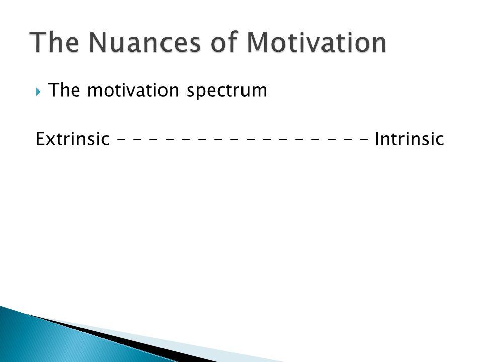 The motivation spectrum Extrinsic - - - - - - - - - - - - - - - - Intrinsic