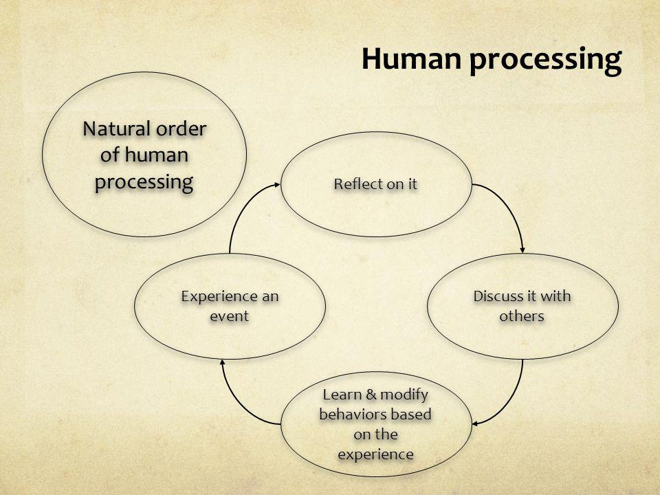 Human processing Natural order of human processing Experience an event Reflect on it Discuss it with others Learn & modify behaviors based on the expe