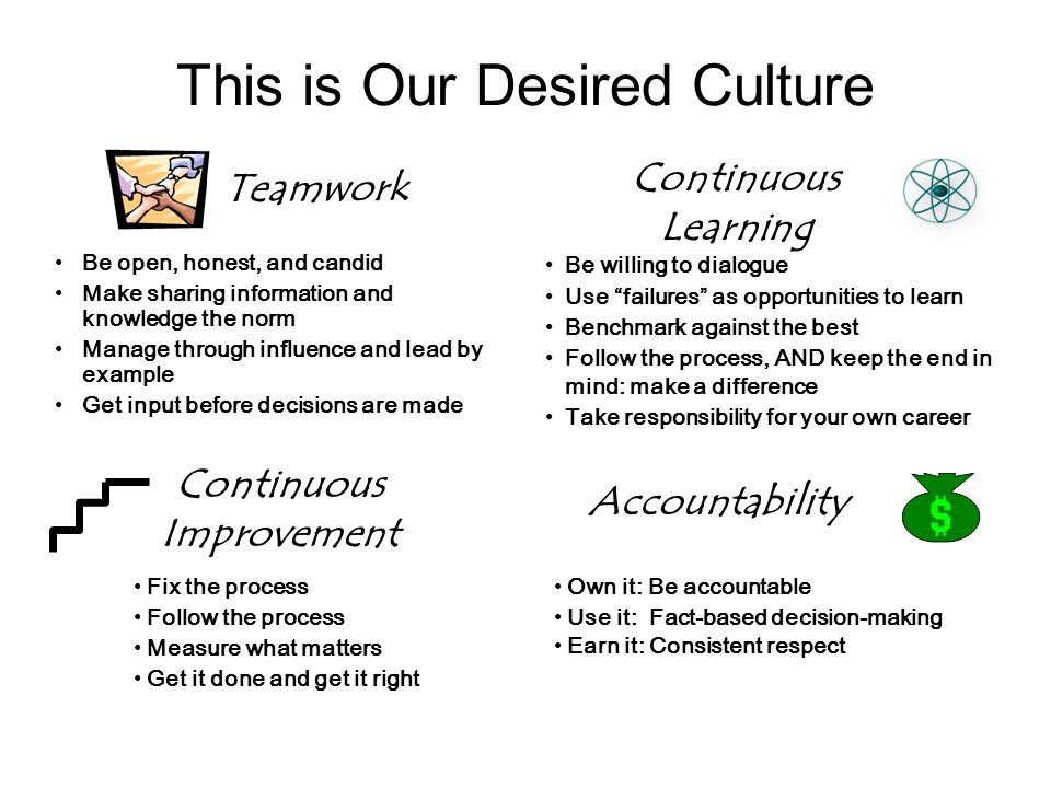 This is Our Desired Culture Fix the process Follow the process Measure what matters Get it done and get it right Own it: Be accountable Use it: Fact-b