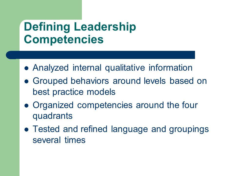 Defining Leadership Competencies Analyzed internal qualitative information Grouped behaviors around levels based on best practice models Organized com