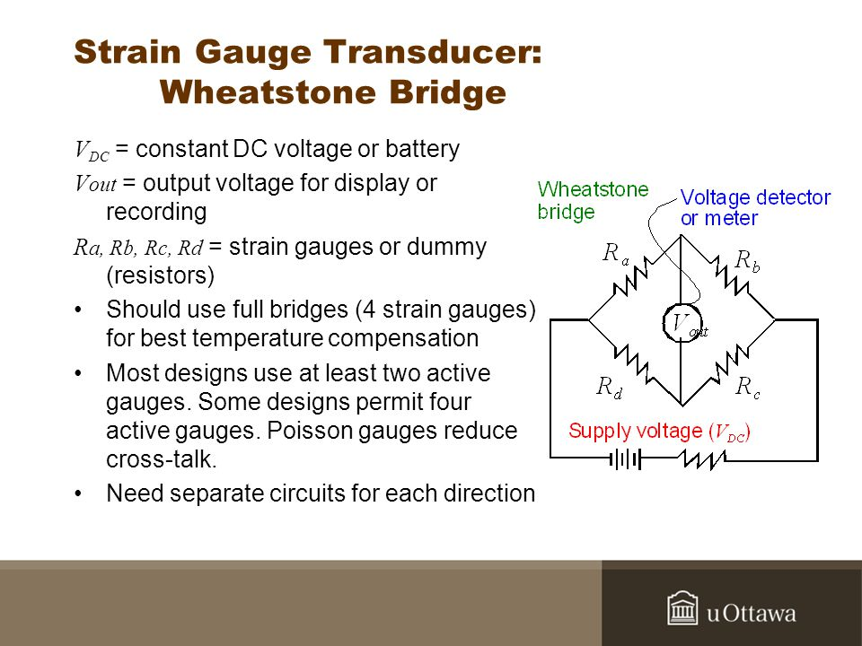 Strain Gauge Transducer: Wheatstone Bridge V DC = constant DC voltage or battery V out = output voltage for display or recording R a, Rb, Rc, Rd = str
