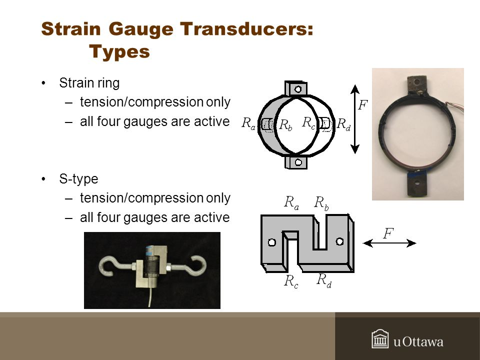Strain Gauge Transducers: Types Strain ring –tension/compression only –all four gauges are active S-type –tension/compression only –all four gauges are active