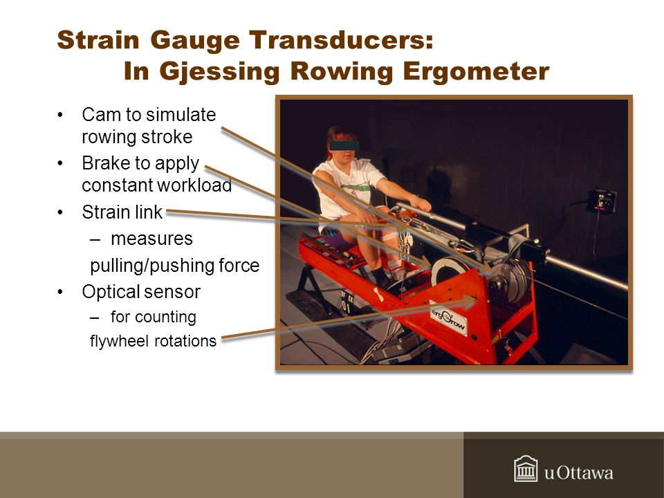 Strain Gauge Transducers: In Gjessing Rowing Ergometer Cam to simulate rowing stroke Brake to apply constant workload Strain link –measures pulling/pu