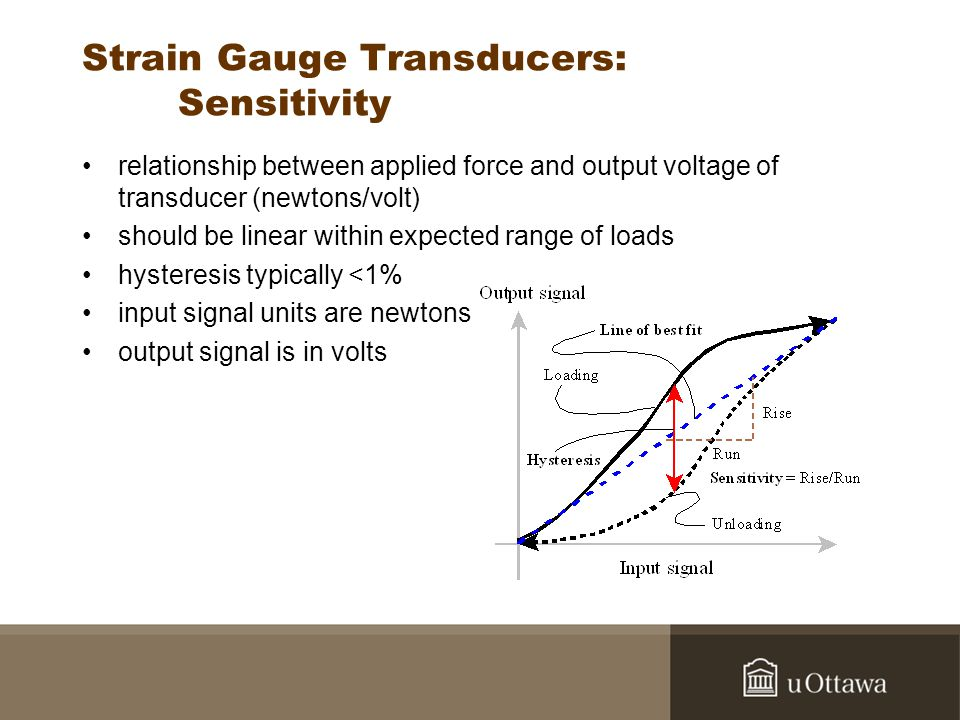 Strain Gauge Transducers: Sensitivity relationship between applied force and output voltage of transducer (newtons/volt) should be linear within expected range of loads hysteresis typically <1% input signal units are newtons output signal is in volts