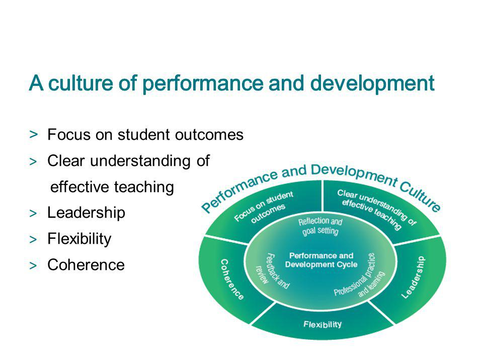 >Focus on student outcomes > Clear understanding of effective teaching > Leadership > Flexibility > Coherence