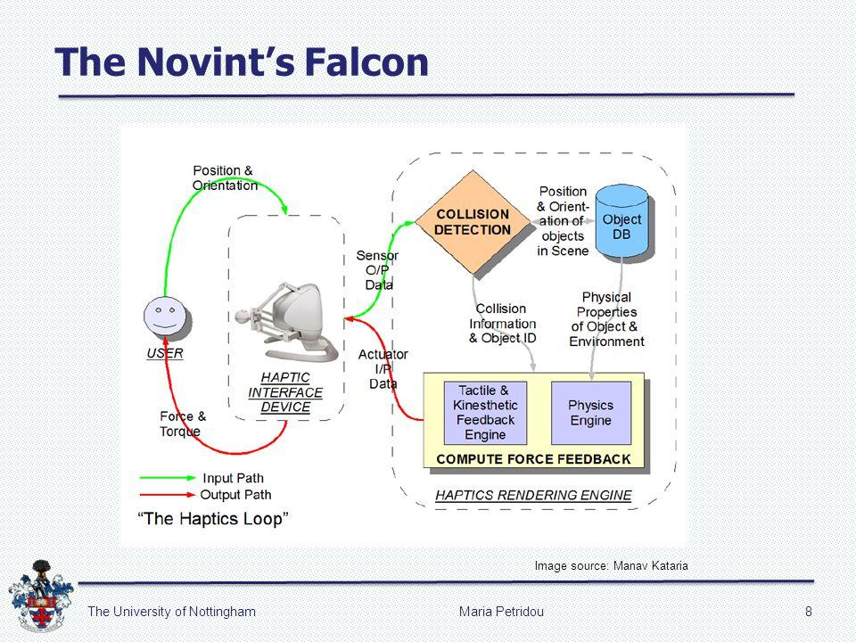 Maria Petridou8The University of Nottingham The Novints Falcon Image source: Manav Kataria