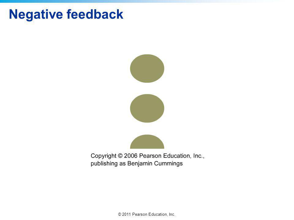 © 2011 Pearson Education, Inc. Negative feedback