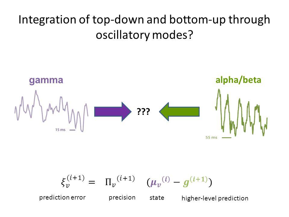 alpha/beta gamma Integration of top-down and bottom-up through oscillatory modes? ??? prediction errorprecision state higher-level prediction ???