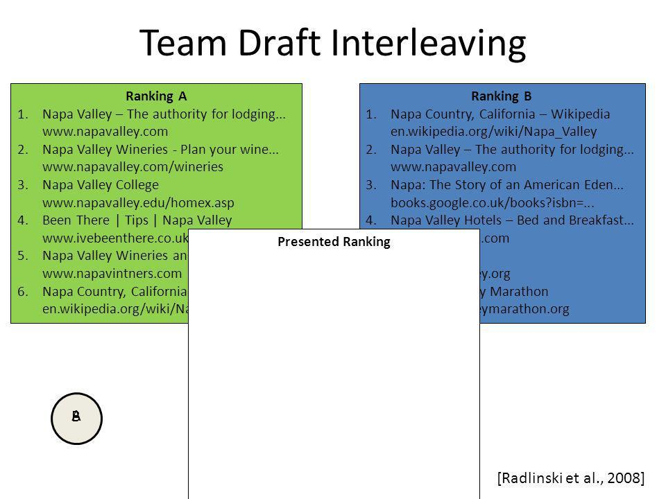 Team Draft Interleaving Ranking A 1.Napa Valley – The authority for lodging...