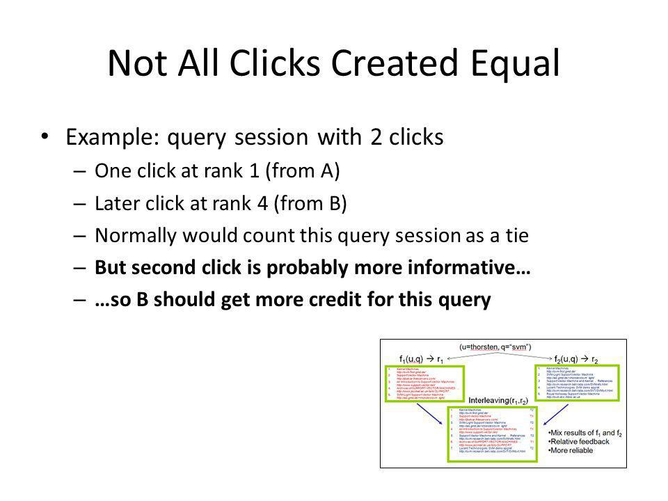 Not All Clicks Created Equal Example: query session with 2 clicks – One click at rank 1 (from A) – Later click at rank 4 (from B) – Normally would count this query session as a tie – But second click is probably more informative… – …so B should get more credit for this query