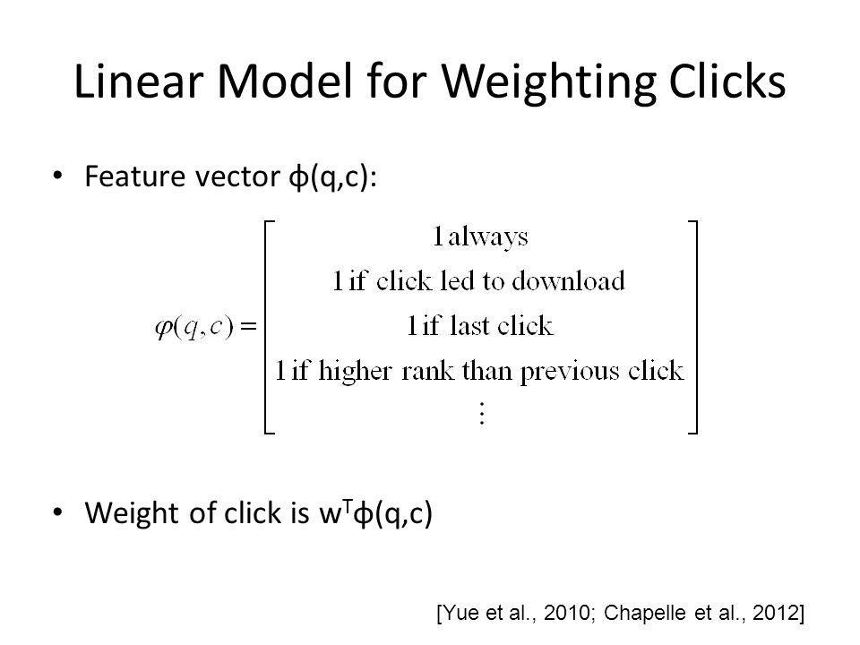 Linear Model for Weighting Clicks Feature vector φ(q,c): Weight of click is w T φ(q,c) [Yue et al., 2010; Chapelle et al., 2012]