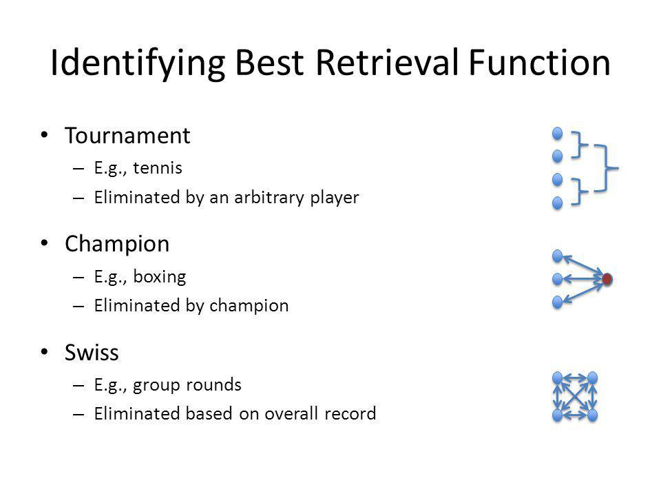 Identifying Best Retrieval Function Tournament – E.g., tennis – Eliminated by an arbitrary player Champion – E.g., boxing – Eliminated by champion Swiss – E.g., group rounds – Eliminated based on overall record