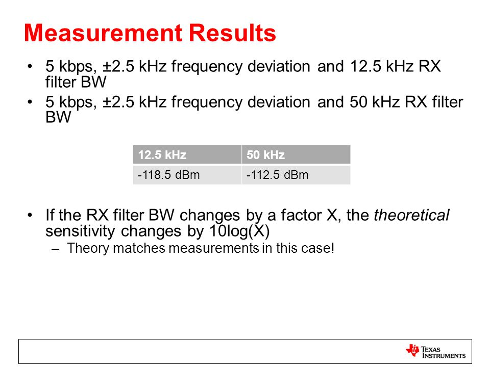 Measurement Results 5 kbps, ±2.5 kHz frequency deviation and 12.5 kHz RX filter BW 5 kbps, ±2.5 kHz frequency deviation and 50 kHz RX filter BW If the