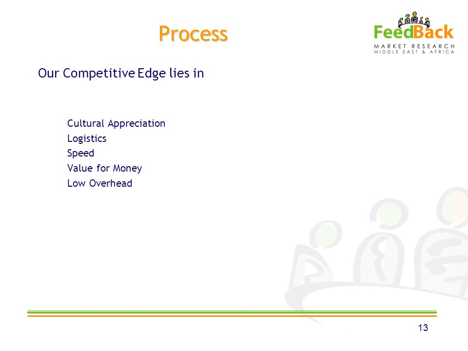 Process Our Competitive Edge lies in Cultural Appreciation Logistics Speed Value for Money Low Overhead 13