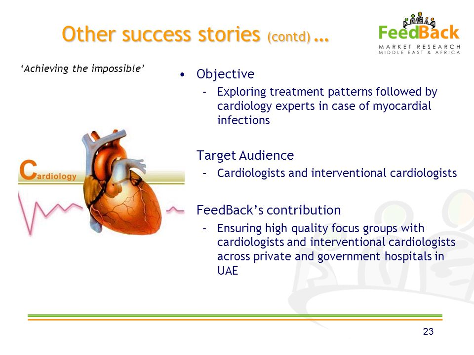 Other success stories (contd) … Objective –Exploring treatment patterns followed by cardiology experts in case of myocardial infections Target Audience –Cardiologists and interventional cardiologists FeedBacks contribution –Ensuring high quality focus groups with cardiologists and interventional cardiologists across private and government hospitals in UAE 23 Achieving the impossible