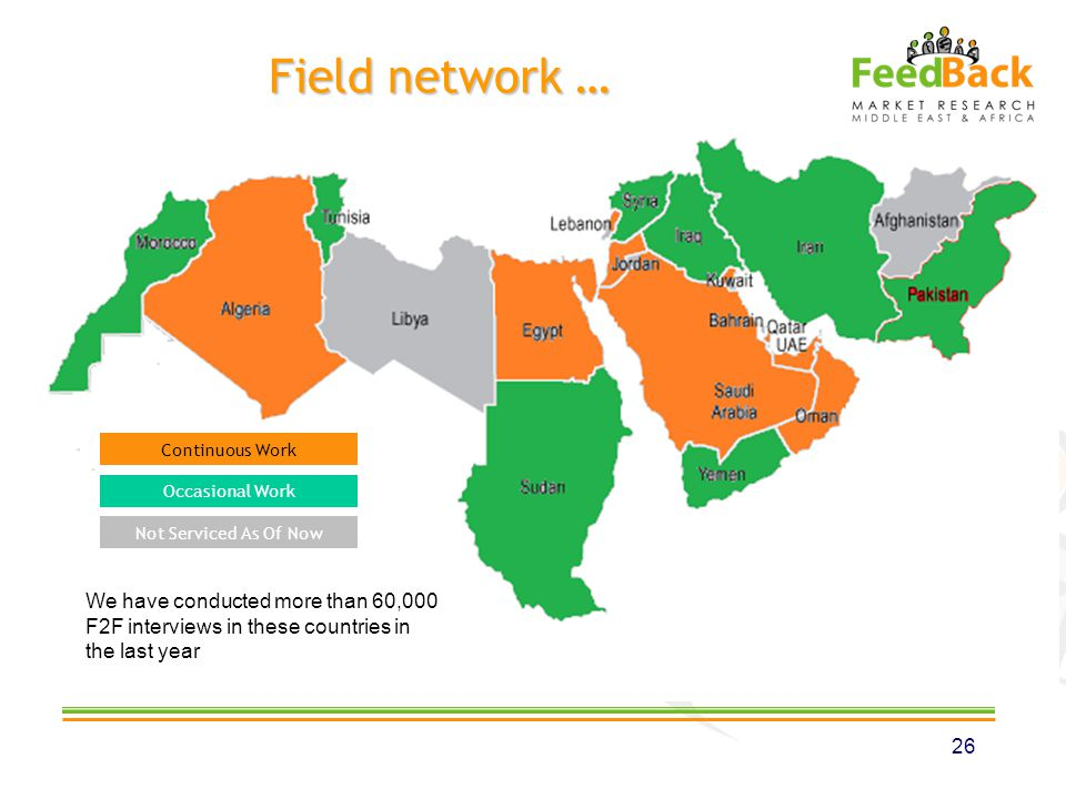 Field network … 26 Continuous Work Occasional Work Not Serviced As Of Now We have conducted more than 60,000 F2F interviews in these countries in the last year