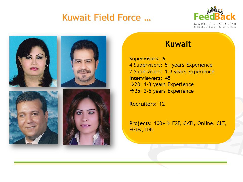 Kuwait Field Force … Kuwait Supervisors: 6 4 Supervisors: 5+ years Experience 2 Supervisors: 1-3 years Experience Interviewers: 45 20: 1-3 years Experience 25: 3-5 years Experience Recruiters: 12 Projects: 100+ F2F, CATI, Online, CLT, FGDs, IDIs
