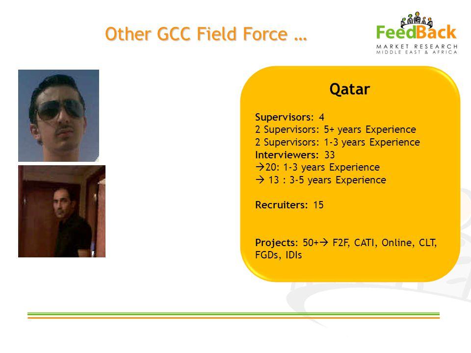 Other GCC Field Force … Qatar Supervisors: 4 2 Supervisors: 5+ years Experience 2 Supervisors: 1-3 years Experience Interviewers: 33 20: 1-3 years Experience 13 : 3-5 years Experience Recruiters: 15 Projects: 50+ F2F, CATI, Online, CLT, FGDs, IDIs