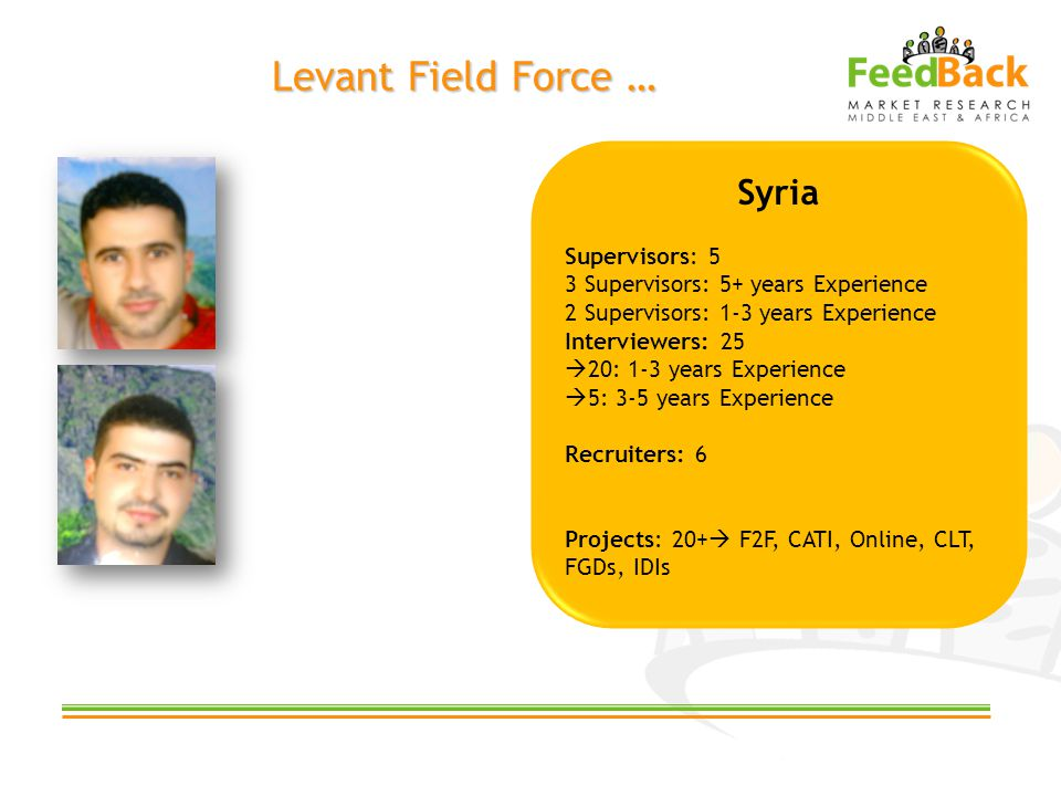 Levant Field Force … Syria Supervisors: 5 3 Supervisors: 5+ years Experience 2 Supervisors: 1-3 years Experience Interviewers: 25 20: 1-3 years Experi